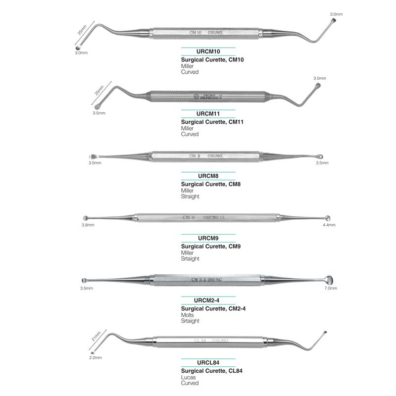 Chirurginės kiuretės